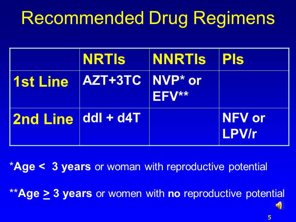 Food Requirements of ARV Meds Most ARV drugs may be taken with or without food.