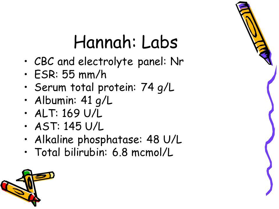 Hannah: Labs CBC and electrolyte panel: Nr ESR: 55 mm/h Serum total protein: 74 g/L Albumin: 41 g/L ALT: 169 U/L AST: 145 U/L Alkaline phosphatase: 48 U/L Total bilirubin: 6.8 mcmol/L