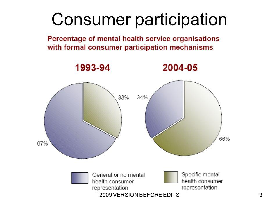 2009 VERSION BEFORE EDITS10 Consumer participation