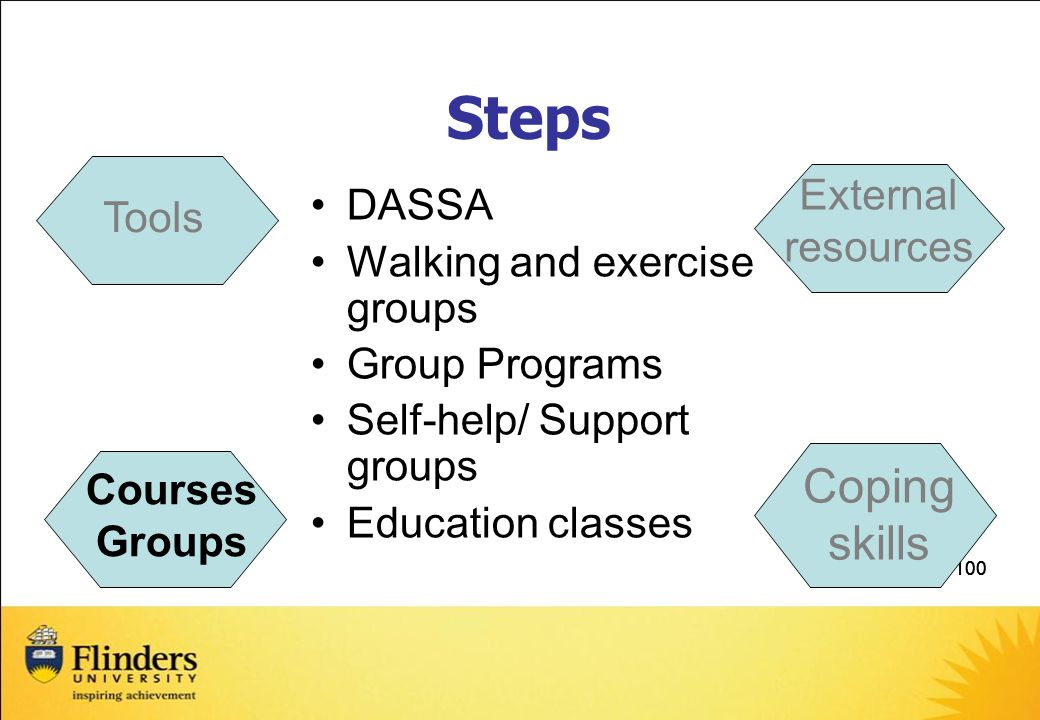 100 Steps DASSA Walking and exercise groups Group Programs Self-help/ Support groups Education classes Tools External resources Courses Groups Coping skills