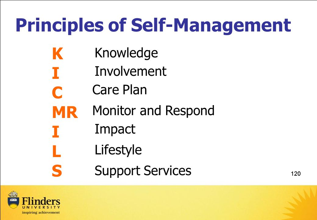 120 Principles of Self-Management K I C MR I L S Knowledge Involvement Care Plan Monitor and Respond Impact Lifestyle Support Services