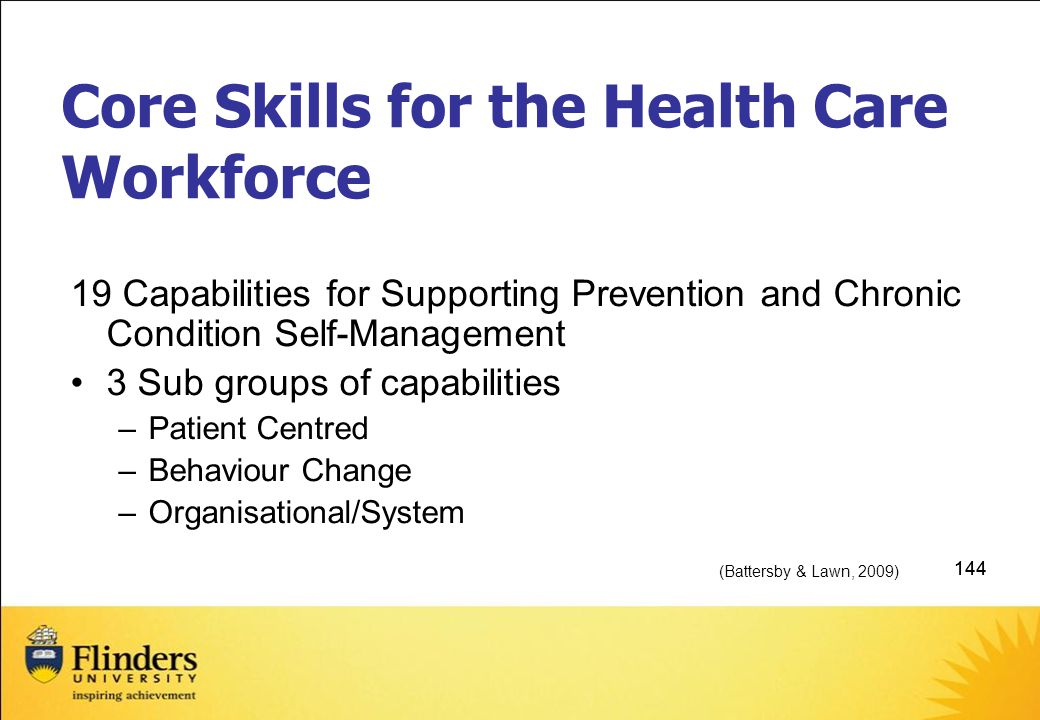 144 Core Skills for the Health Care Workforce 19 Capabilities for Supporting Prevention and Chronic Condition Self-Management 3 Sub groups of capabilities –Patient Centred –Behaviour Change –Organisational/System (Battersby & Lawn, 2009)