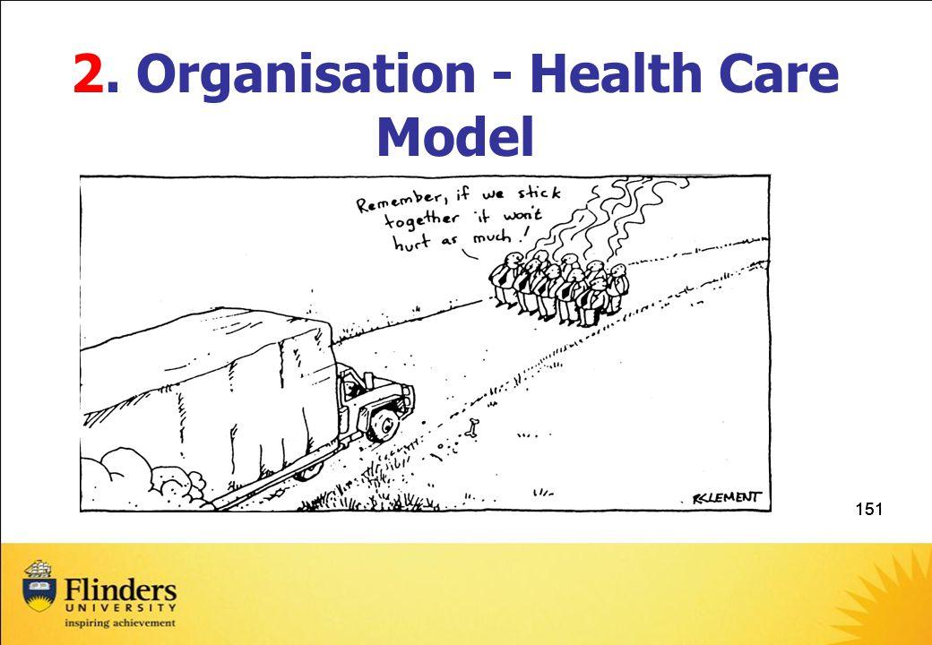 151 2. Organisation - Health Care Model