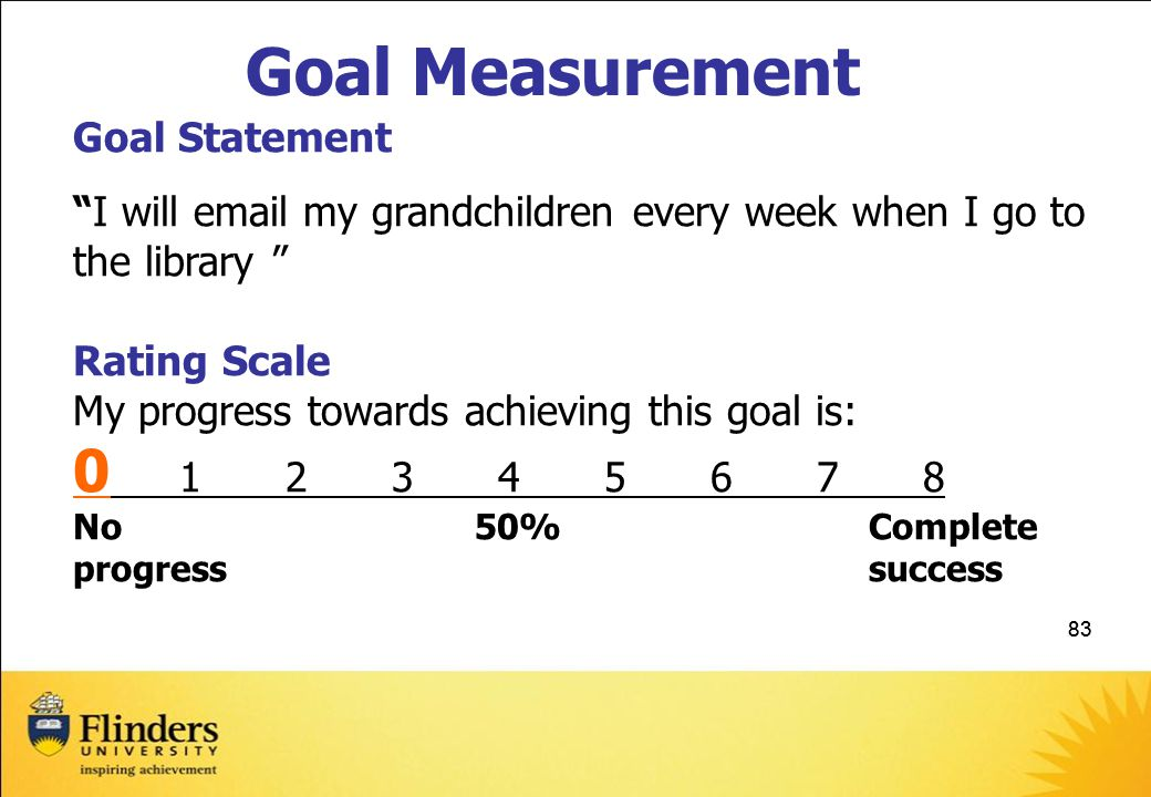 83 Goal Measurement Goal Statement I will email my grandchildren every week when I go to the library Rating Scale My progress towards achieving this goal is: 0 12345678 No 50% Complete progress success