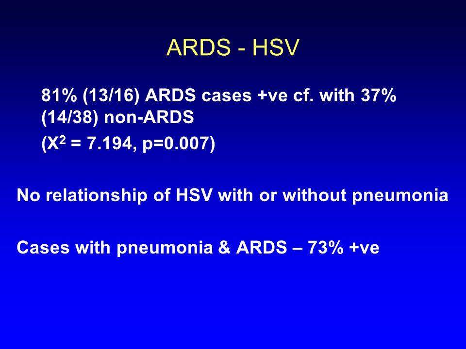 ARDS - HSV 81% (13/16) ARDS cases +ve cf.
