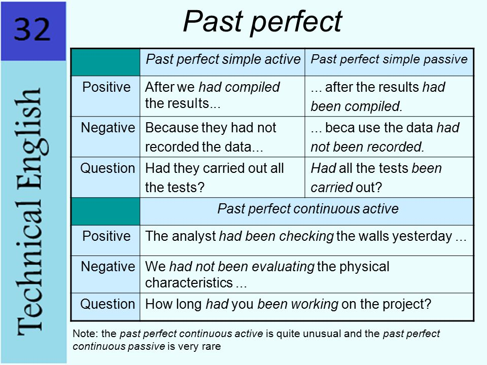 Past perfect Past perfect simple passive Past perfect simple active... after the results had been compiled. After we had compiled the resuIts... Posit