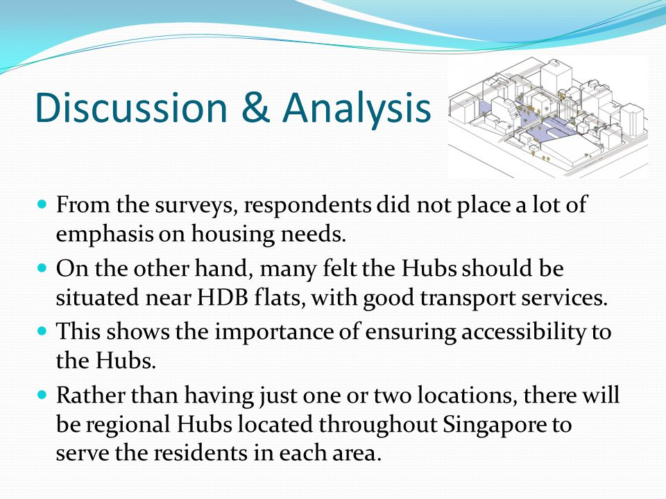 Discussion & Analysis From the surveys, respondents did not place a lot of emphasis on housing needs.