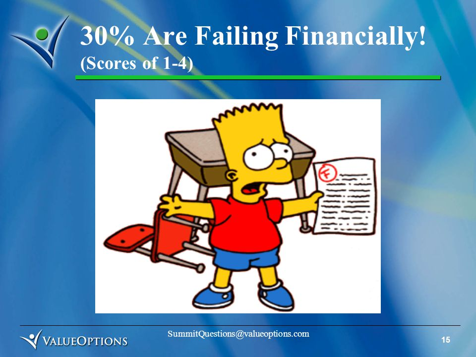 15 SummitQuestions@valueoptions.com 30% Are Failing Financially! (Scores of 1-4)