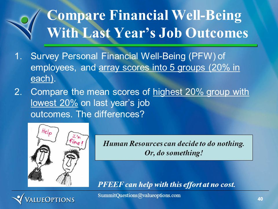 40 SummitQuestions@valueoptions.com Compare Financial Well-Being With Last Year's Job Outcomes 1.Survey Personal Financial Well-Being (PFW) of employees, and array scores into 5 groups (20% in each).