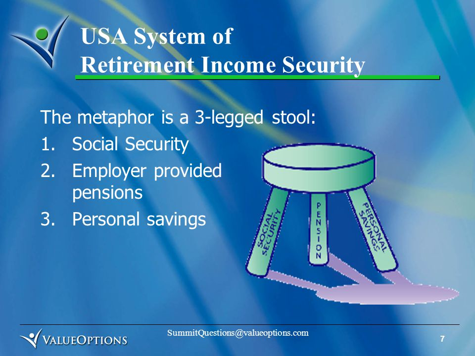 7 SummitQuestions@valueoptions.com USA System of Retirement Income Security The metaphor is a 3-legged stool: 1.Social Security 2.Employer provided pensions 3.Personal savings