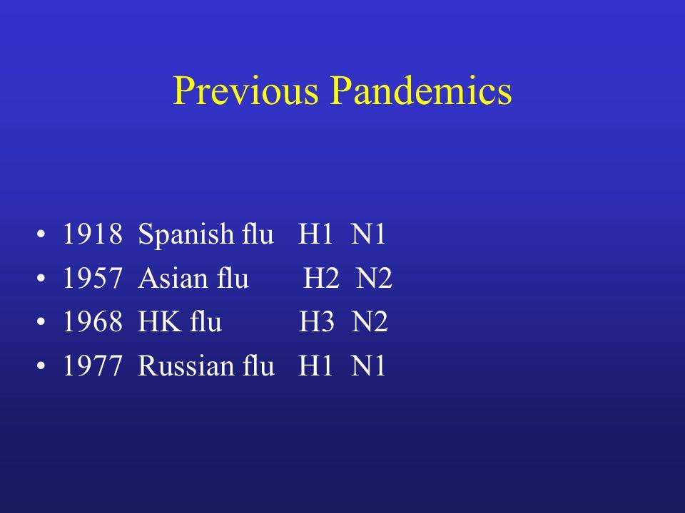 Previous Pandemics 1918 Spanish flu H1 N1 1957 Asian flu H2 N2 1968 HK flu H3 N2 1977 Russian flu H1 N1