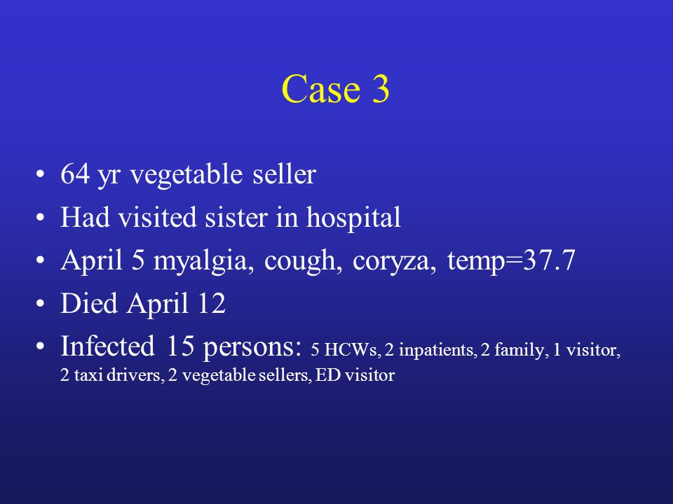 Case 3 64 yr vegetable seller Had visited sister in hospital April 5 myalgia, cough, coryza, temp=37.7 Died April 12 Infected 15 persons: 5 HCWs, 2 inpatients, 2 family, 1 visitor, 2 taxi drivers, 2 vegetable sellers, ED visitor