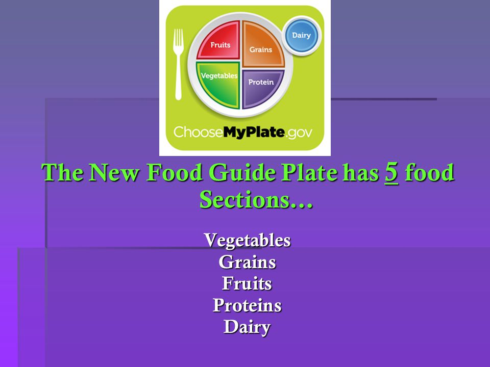 The New Food Guide Plate has 5 food Sections… VegetablesGrainsFruitsProteinsDairy