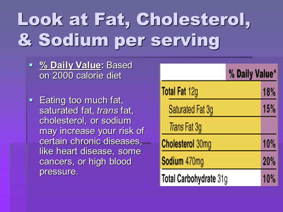 Look at Fat, Cholesterol, & Sodium per serving  % Daily Value: Based on 2000 calorie diet  Eating too much fat, saturated fat, trans fat, cholesterol, or sodium may increase your risk of certain chronic diseases, like heart disease, some cancers, or high blood pressure.