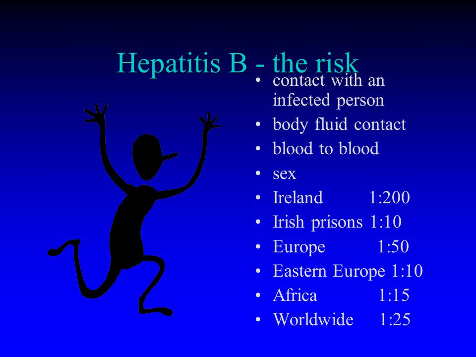 Hepatitis B - the risk contact with an infected person body fluid contact blood to blood sex Ireland 1:200 Irish prisons 1:10 Europe 1:50 Eastern Euro