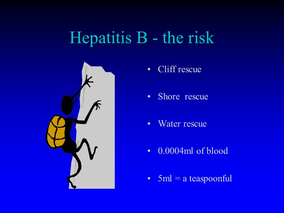 Hepatitis B - the risk Cliff rescue Shore rescue Water rescue 0.0004ml of blood 5ml = a teaspoonful
