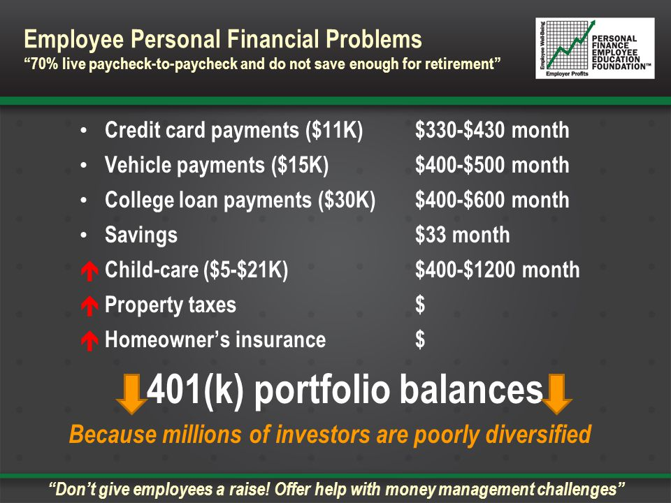 Credit card payments ($11K)$330-$430 month Vehicle payments ($15K) $400-$500 month College loan payments ($30K)$400-$600 month Savings$33 month  Child-care ($5-$21K)$400-$1200 month  Property taxes$  Homeowner's insurance$ 401(k) portfolio balances Don't give employees a raise.