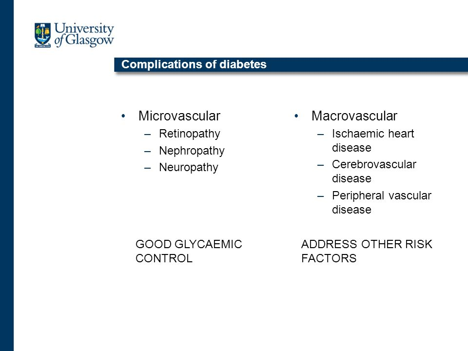 Complications of diabetes Microvascular –Retinopathy –Nephropathy –Neuropathy Macrovascular –Ischaemic heart disease –Cerebrovascular disease –Peripheral vascular disease ADDRESS OTHER RISK FACTORS GOOD GLYCAEMIC CONTROL