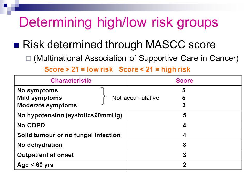Determining high/low risk groups Risk determined through MASCC score  (Multinational Association of Supportive Care in Cancer) CharacteristicScore No symptoms 5 Mild symptoms Not accumulative 5 Moderate symptoms 3 No hypotension (systolic<90mmHg)5 No COPD4 Solid tumour or no fungal infection4 No dehydration3 Outpatient at onset3 Age < 60 yrs2 Score > 21 = low risk Score < 21 = high risk