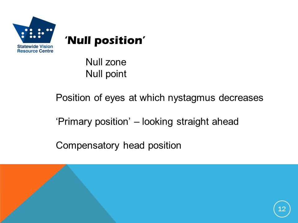 'Null position' Null zone Null point Position of eyes at which nystagmus decreases 'Primary position' – looking straight ahead Compensatory head position 12