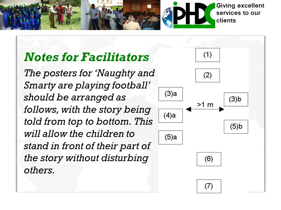 Giving excellent services to our clients Notes for Facilitators The posters for 'Naughty and Smarty are playing football' should be arranged as follows, with the story being told from top to bottom.