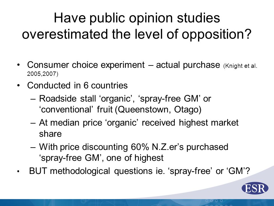 Have public opinion studies overestimated the level of opposition? Consumer choice experiment – actual purchase (Knight et al. 2005,2007) Conducted in