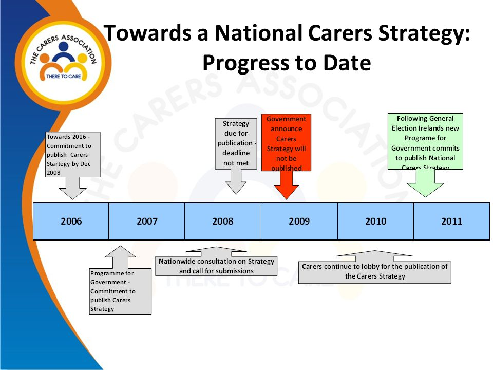 Towards a National Carers Strategy: Progress to Date