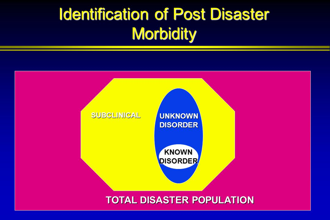 Identification of Post Disaster Morbidity KNOWNDISORDER SUBCLINICAL UNKNOWNDISORDER TOTAL DISASTER POPULATION
