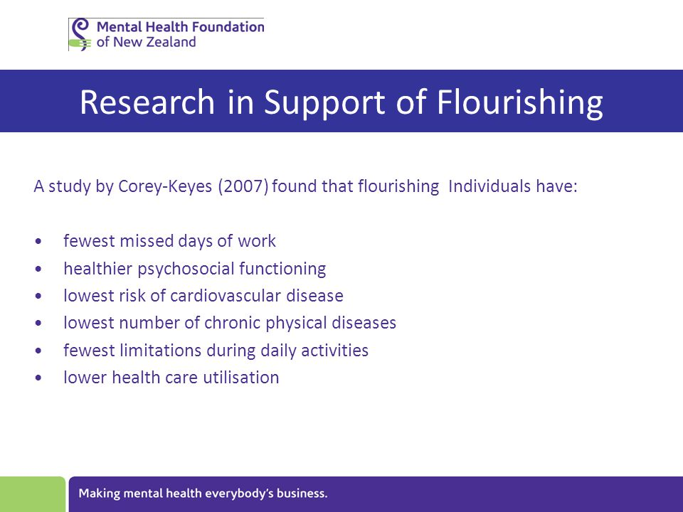 A study by Corey-Keyes (2007) found that flourishing Individuals have: fewest missed days of work healthier psychosocial functioning lowest risk of cardiovascular disease lowest number of chronic physical diseases fewest limitations during daily activities lower health care utilisation Research in Support of Flourishing