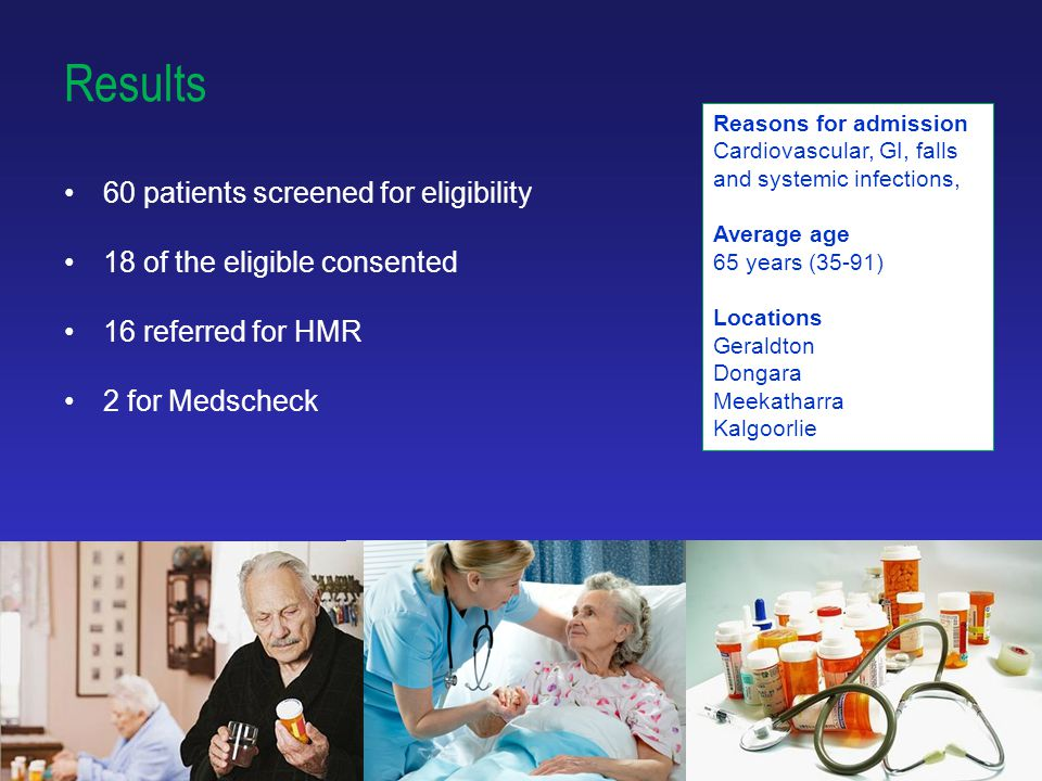 10 Results 60 patients screened for eligibility 18 of the eligible consented 16 referred for HMR 2 for Medscheck Reasons for admission Cardiovascular, GI, falls and systemic infections, Average age 65 years (35-91) Locations Geraldton Dongara Meekatharra Kalgoorlie