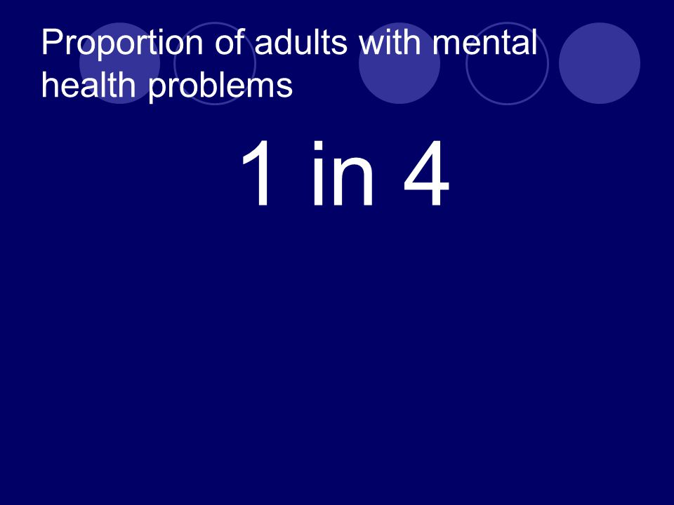 Proportion of adults with mental health problems 1 in 4