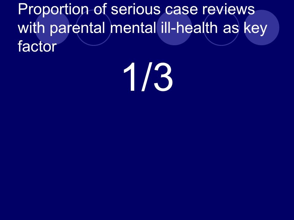 Proportion of serious case reviews with parental mental ill-health as key factor 1/3