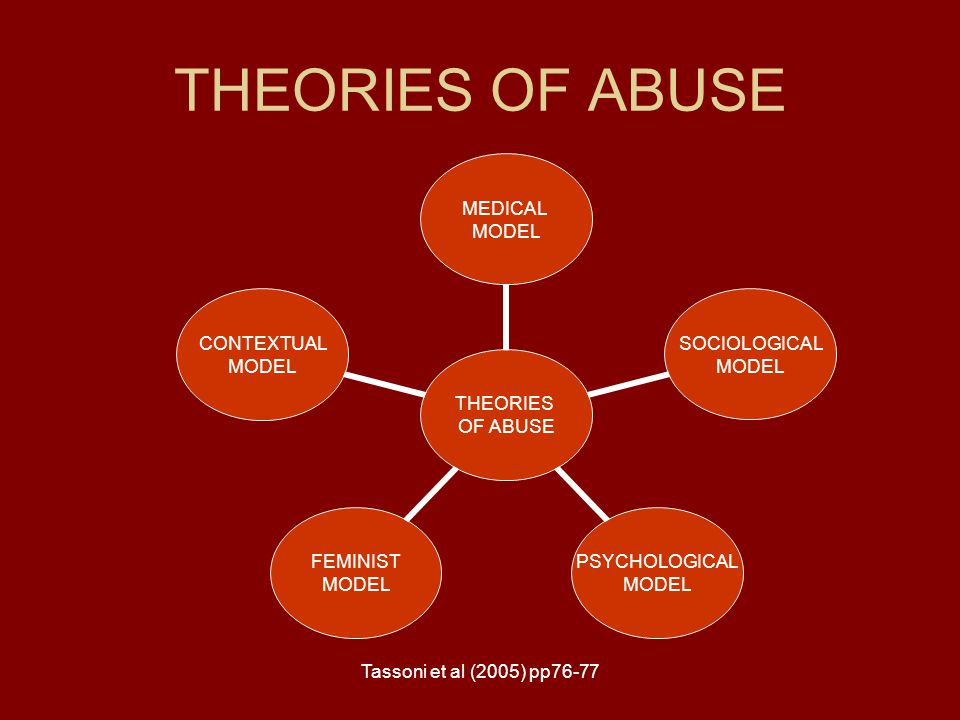 Tassoni et al (2005) pp76-77 THEORIES OF ABUSE THEORIES OF ABUSE MEDICAL MODEL SOCIOLOGICAL MODEL PSYCHOLOGICAL MODEL FEMINIST MODEL CONTEXTUAL MODEL