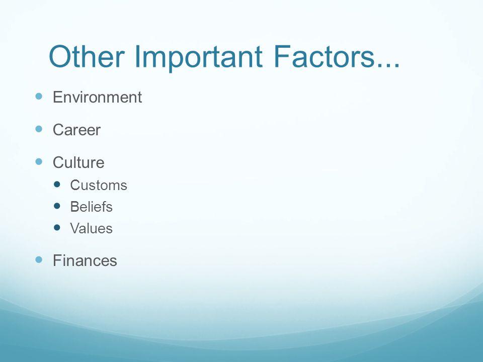 Other Important Factors... Environment Career Culture Customs Beliefs Values Finances