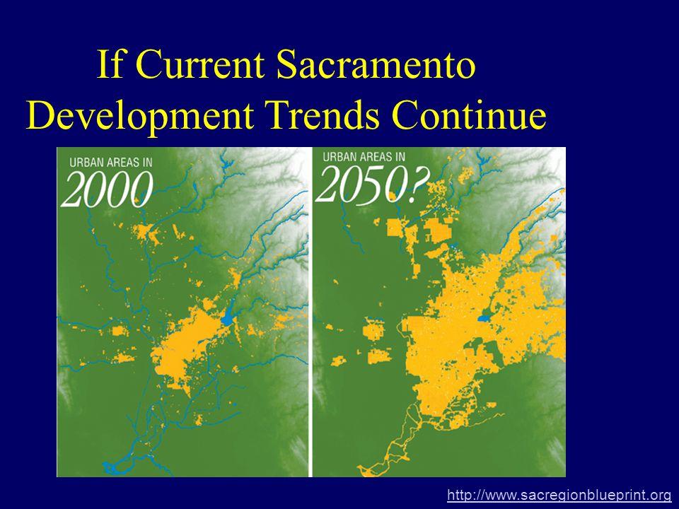 If Current Sacramento Development Trends Continue http://www.sacregionblueprint.org