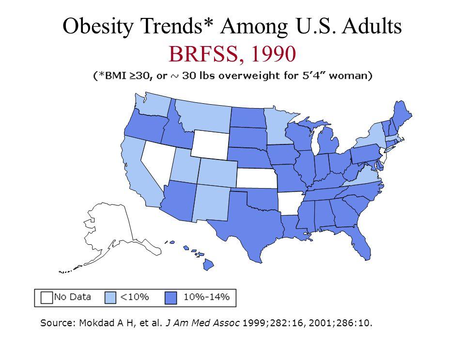 Obesity Trends* Among U.S. Adults BRFSS, 1990 Source: Mokdad A H, et al.