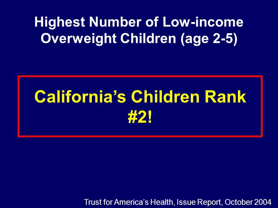 California's Children Rank #2.