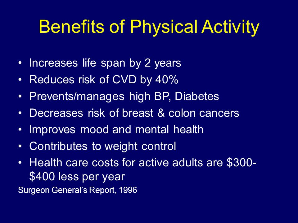 Benefits of Physical Activity Increases life span by 2 years Reduces risk of CVD by 40% Prevents/manages high BP, Diabetes Decreases risk of breast & colon cancers Improves mood and mental health Contributes to weight control Health care costs for active adults are $300- $400 less per year Surgeon General's Report, 1996