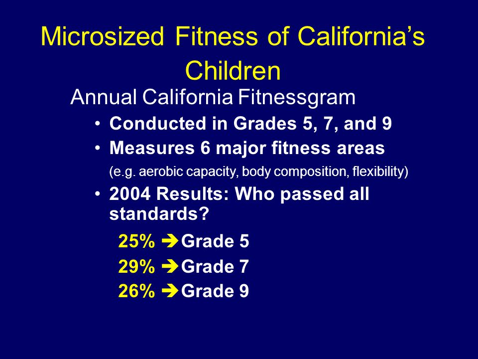 Microsized Fitness of California's Children Annual California Fitnessgram Conducted in Grades 5, 7, and 9 Measures 6 major fitness areas (e.g.