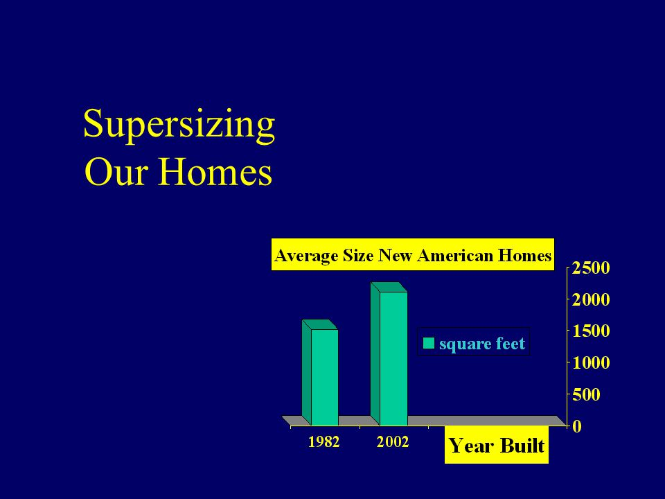 Supersizing Our Homes