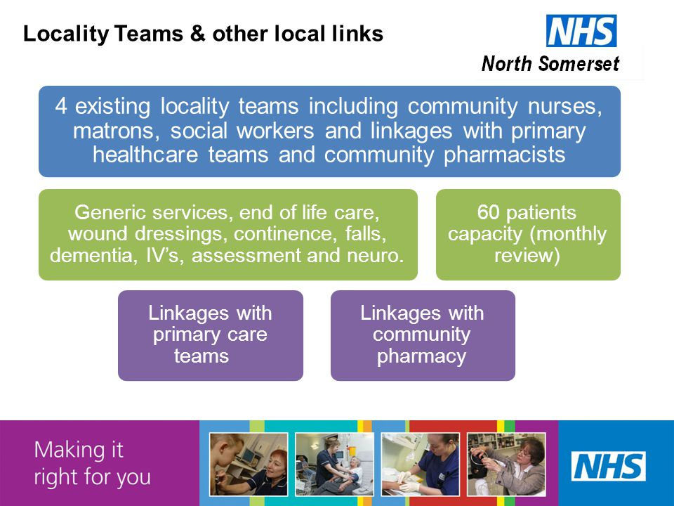 Locality Teams & other local links 4 existing locality teams including community nurses, matrons, social workers and linkages with primary healthcare teams and community pharmacists Generic services, end of life care, wound dressings, continence, falls, dementia, IV's, assessment and neuro.