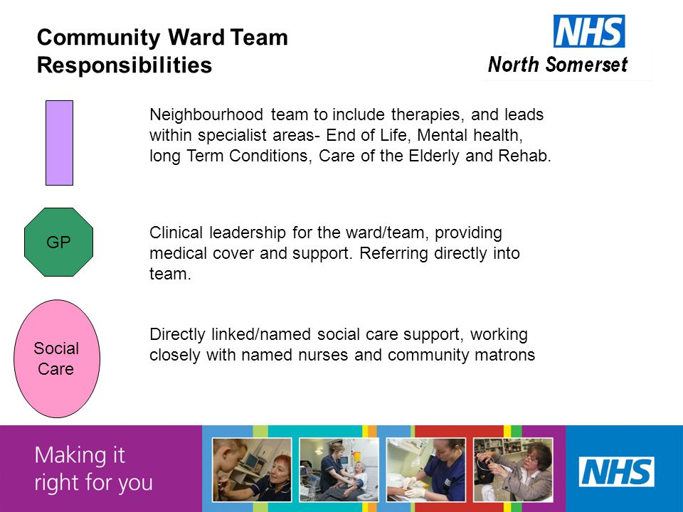 GP Clinical leadership for the ward/team, providing medical cover and support.