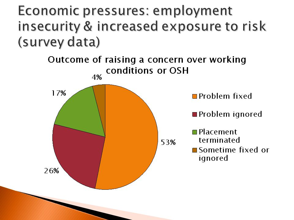  OHS legislation: agency & host have responsibility, but weak compliance & enforcement ◦ Shared responsibility creates gaps, not overlap ◦ Training – provision & standard ◦ Lack of participation in consultative processes eg.
