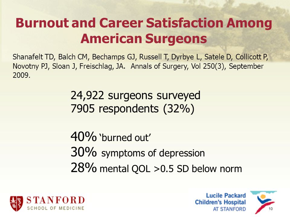 10 Burnout and Career Satisfaction Among American Surgeons Shanafelt TD, Balch CM, Bechamps GJ, Russell T, Dyrbye L, Satele D, Collicott P, Novotny PJ, Sloan J, Freischlag, JA.