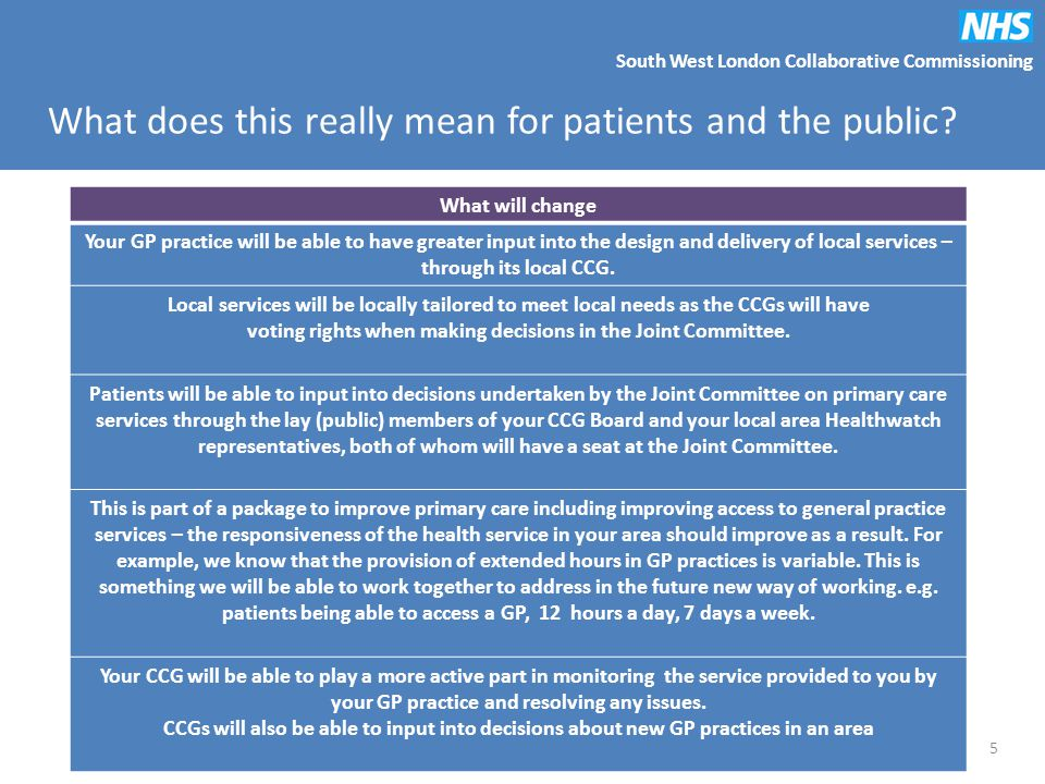 South West London Collaborative Commissioning What does this really mean for patients and the public.