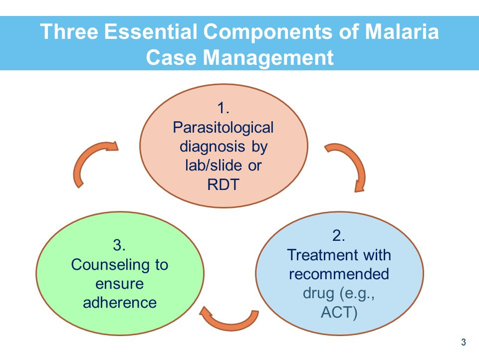 Three Essential Components of Malaria Case Management 1. Parasitological diagnosis by lab/slide or RDT 2. Treatment with recommended drug (e.g., ACT)