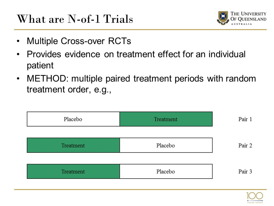 What are N-of-1 Trials Multiple Cross-over RCTs Provides evidence on treatment effect for an individual patient METHOD: multiple paired treatment periods with random treatment order, e.g.,