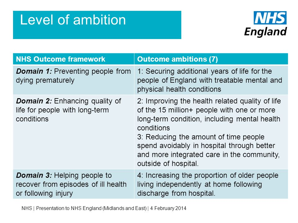 Level of ambition NHS Outcome frameworkOutcome ambitions (7) Domain 1: Preventing people from dying prematurely 1: Securing additional years of life f