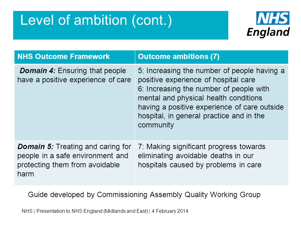 NHS Outcome FrameworkOutcome ambitions (7) Domain 4: Ensuring that people have a positive experience of care 5: Increasing the number of people having