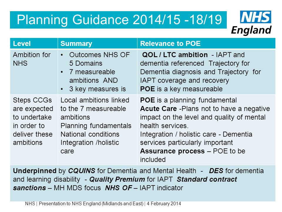 Planning Guidance 2014/15 -18/19 LevelSummaryRelevance to POE Ambition for NHS Outcomes NHS OF 5 Domains 7 measureable ambitions AND 3 key measures is